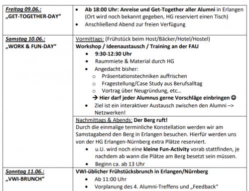 3. VWI-Alumni Treffen in Erlangen